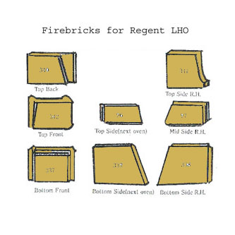 Rayburn Regent LHO Firebrick Set