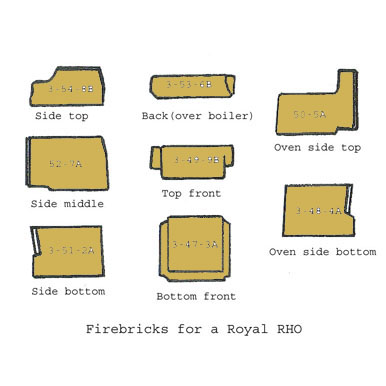 Rayburn Royal firebrick set - RHO